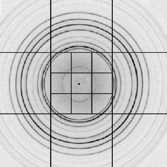 Transformée de Hough circulaire appliquée à la diffraction RX