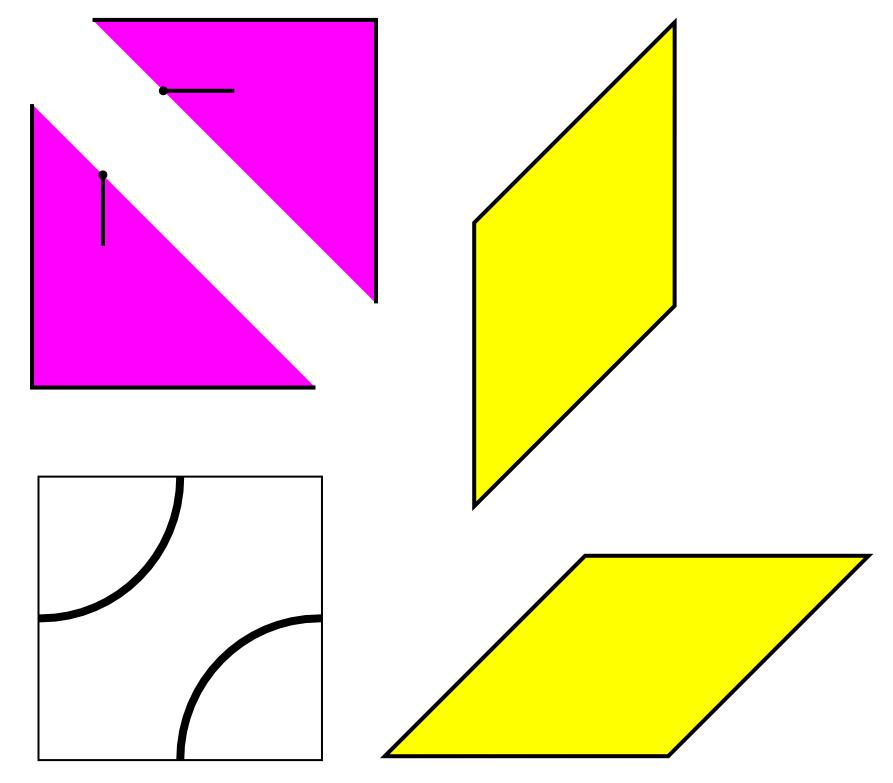 Polygones crées avec Inkscape